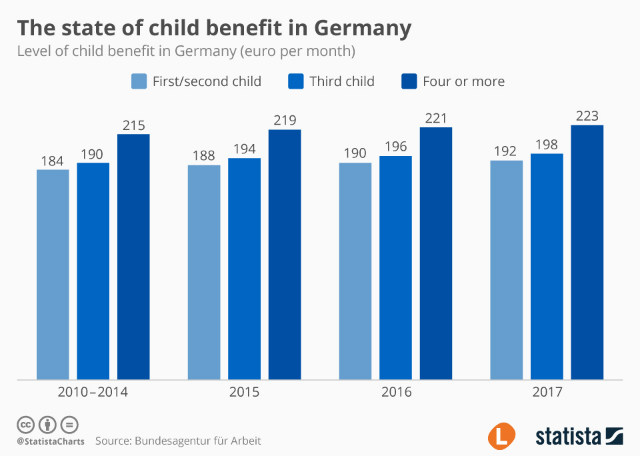 1499173898_20170703_Child_Benefit